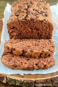 Mocha Chocolate Chip Bread